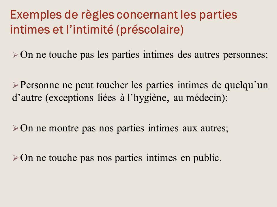 Exemples de règles concernant les parties intimes et l'intimité (préscolaire)