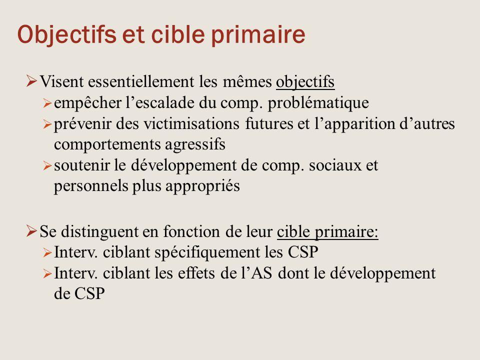 Objectifs et cible primaire