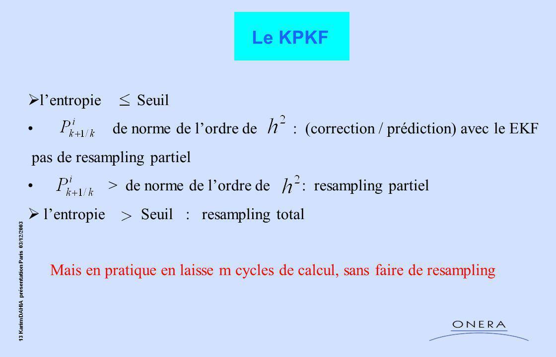 Le KPKF l'entropie Seuil