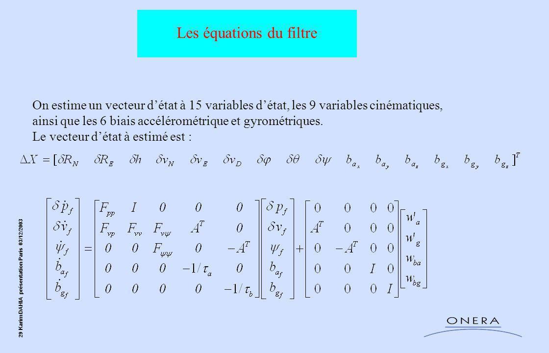 Les équations du filtre
