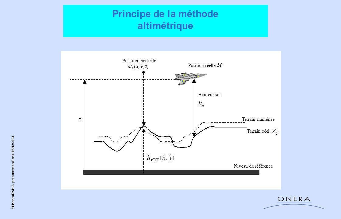Principe de la méthode altimétrique