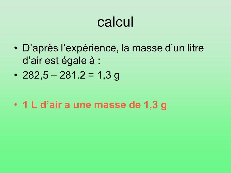 calcul D'après l'expérience, la masse d'un litre d'air est égale à :
