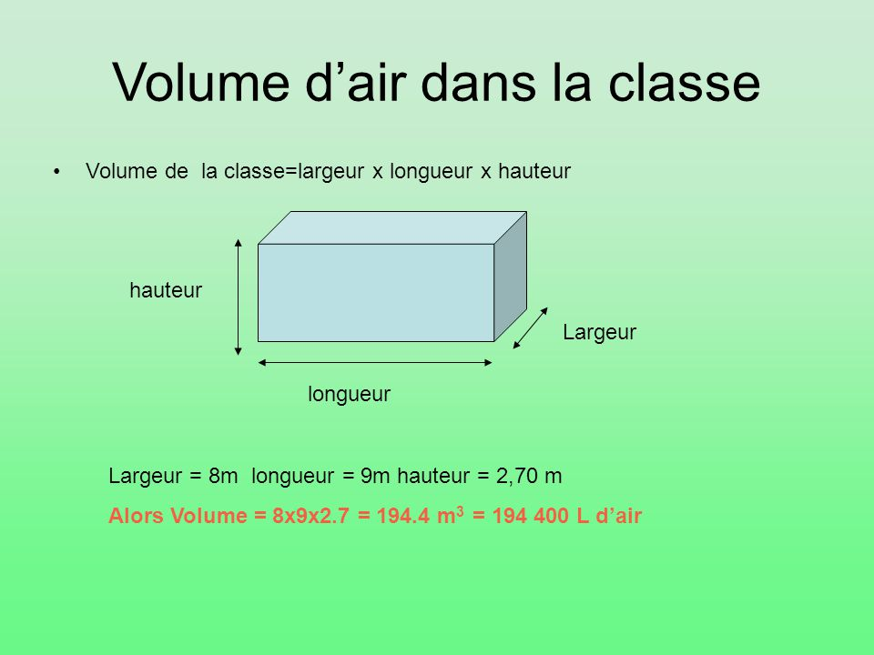 Volume d'air dans la classe