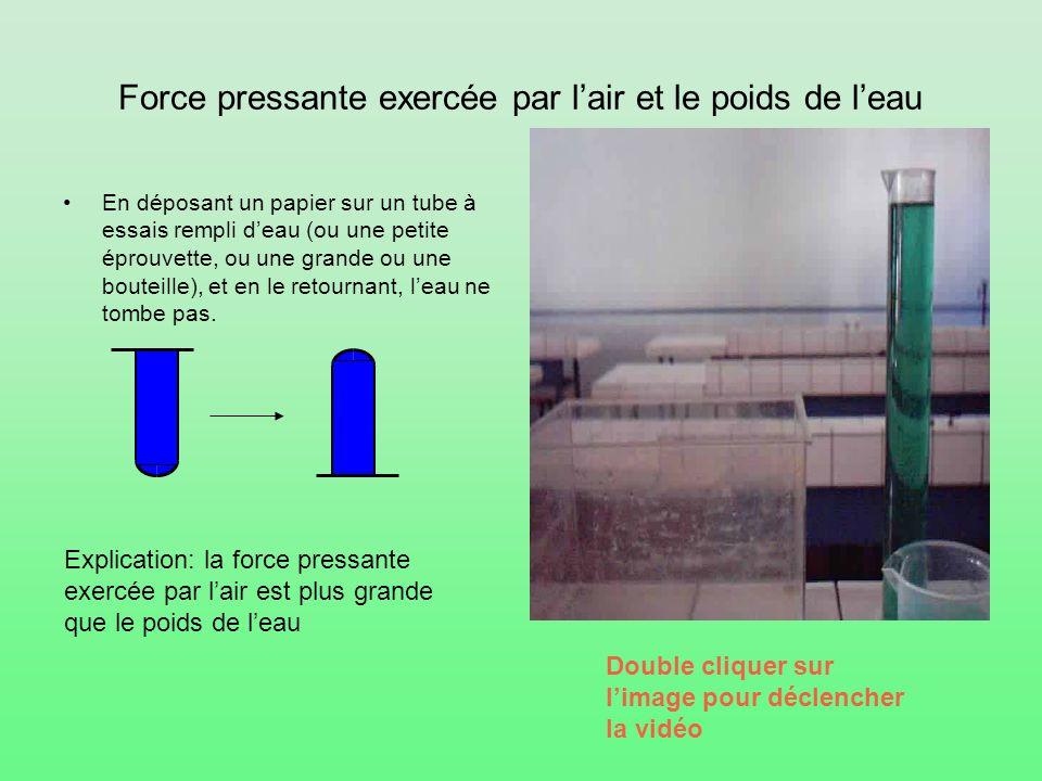 Force pressante exercée par l'air et le poids de l'eau