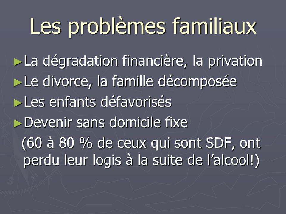 Les problèmes familiaux