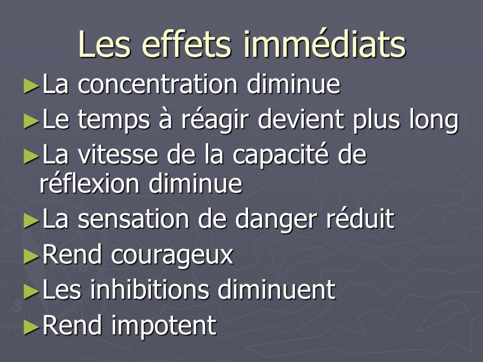 Les effets immédiats La concentration diminue