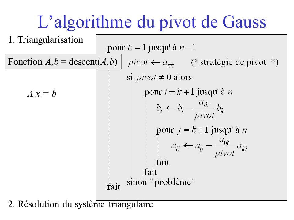 L'algorithme du pivot de Gauss