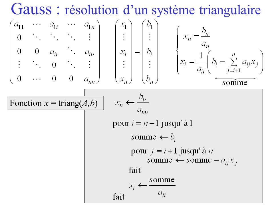 Gauss : résolution d'un système triangulaire