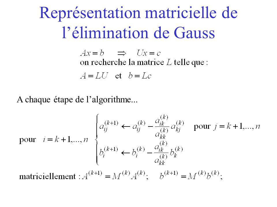 Représentation matricielle de l'élimination de Gauss