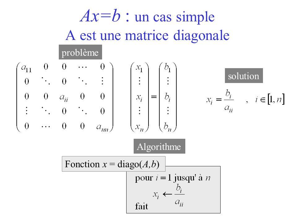 Ax=b : un cas simple A est une matrice diagonale