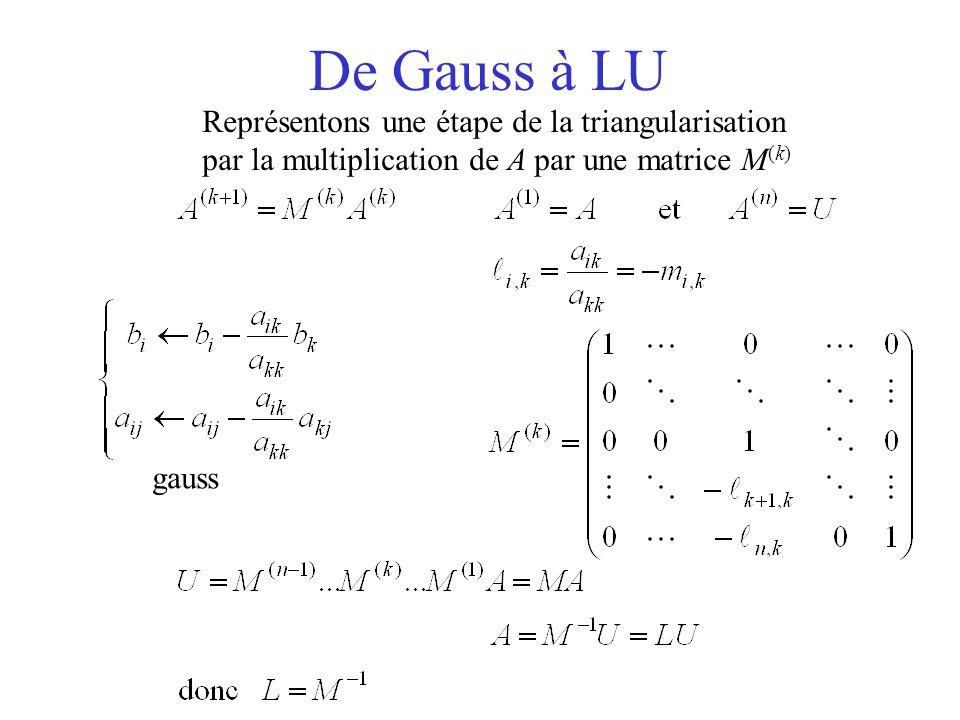 De Gauss à LU Représentons une étape de la triangularisation