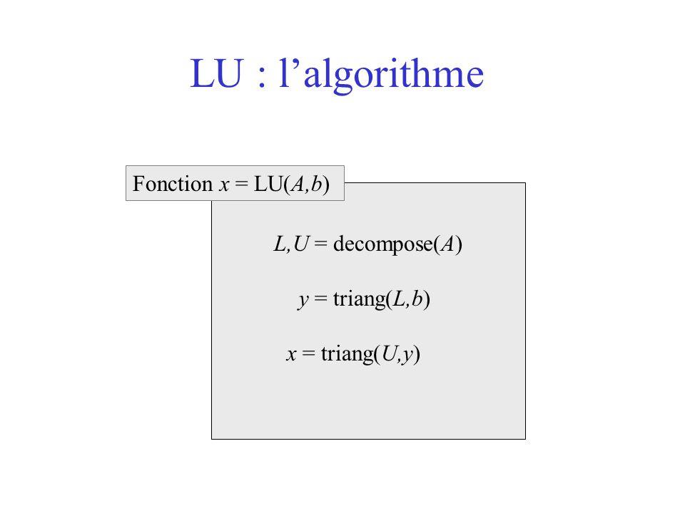 LU : l'algorithme Fonction x = LU(A,b) L,U = decompose(A)