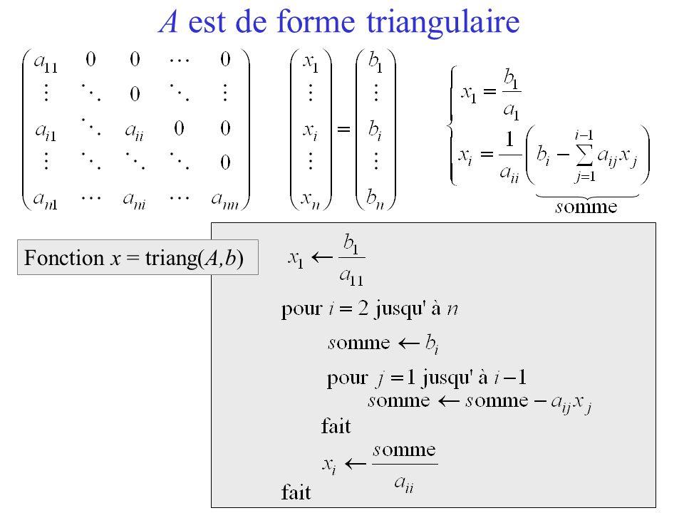 A est de forme triangulaire