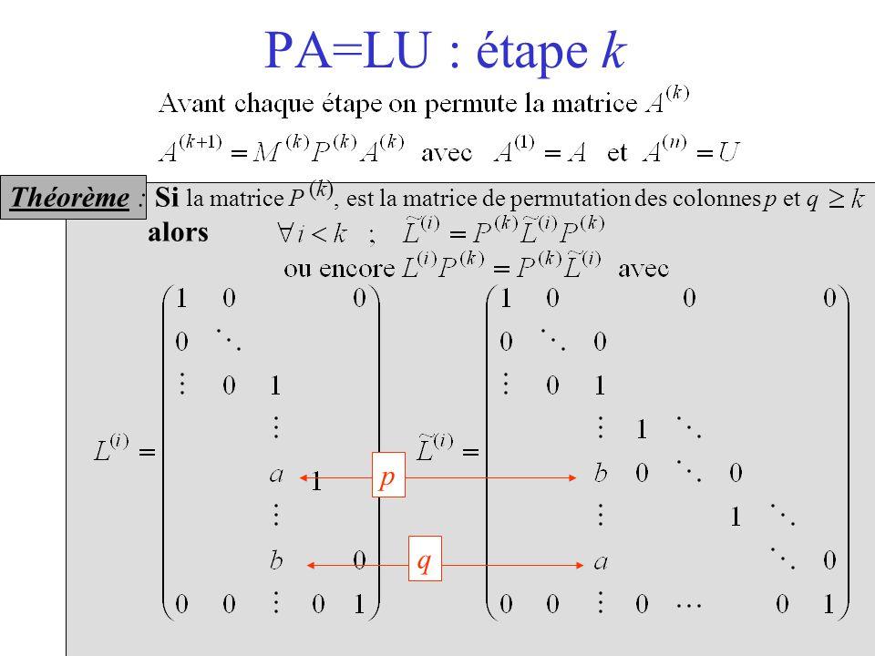 PA=LU : étape k Théorème : Si la matrice P (k), est la matrice de permutation des colonnes p et q. alors.