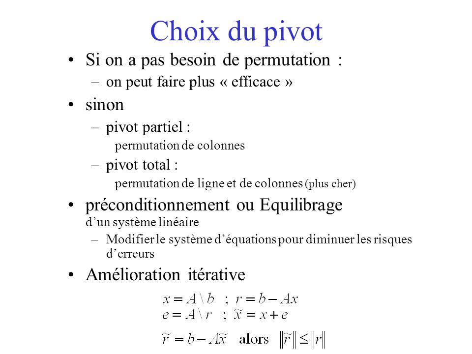 Choix du pivot Si on a pas besoin de permutation : sinon