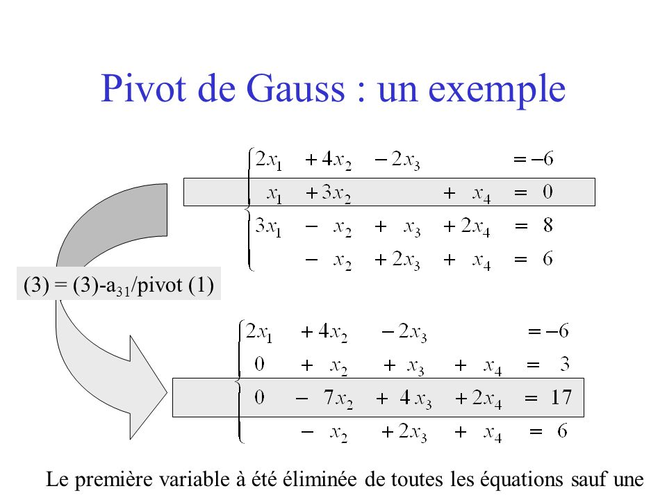 Pivot de Gauss : un exemple