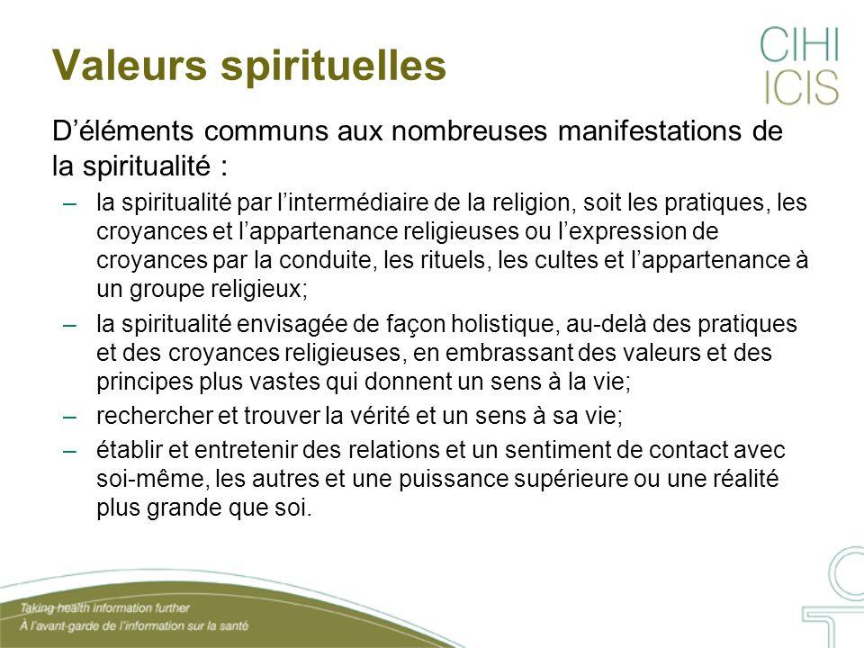 Valeurs spirituelles D'éléments communs aux nombreuses manifestations de la spiritualité :
