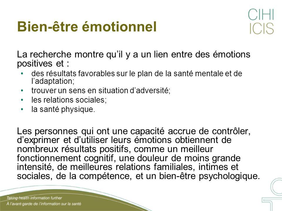 Bien-être émotionnel La recherche montre qu'il y a un lien entre des émotions positives et :