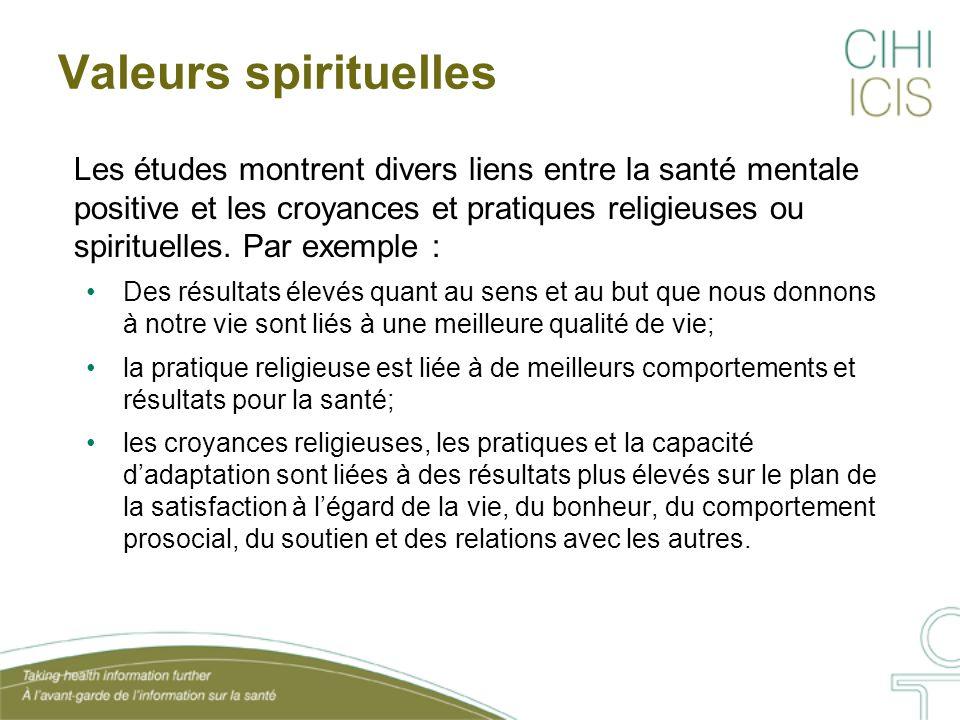Valeurs spirituelles