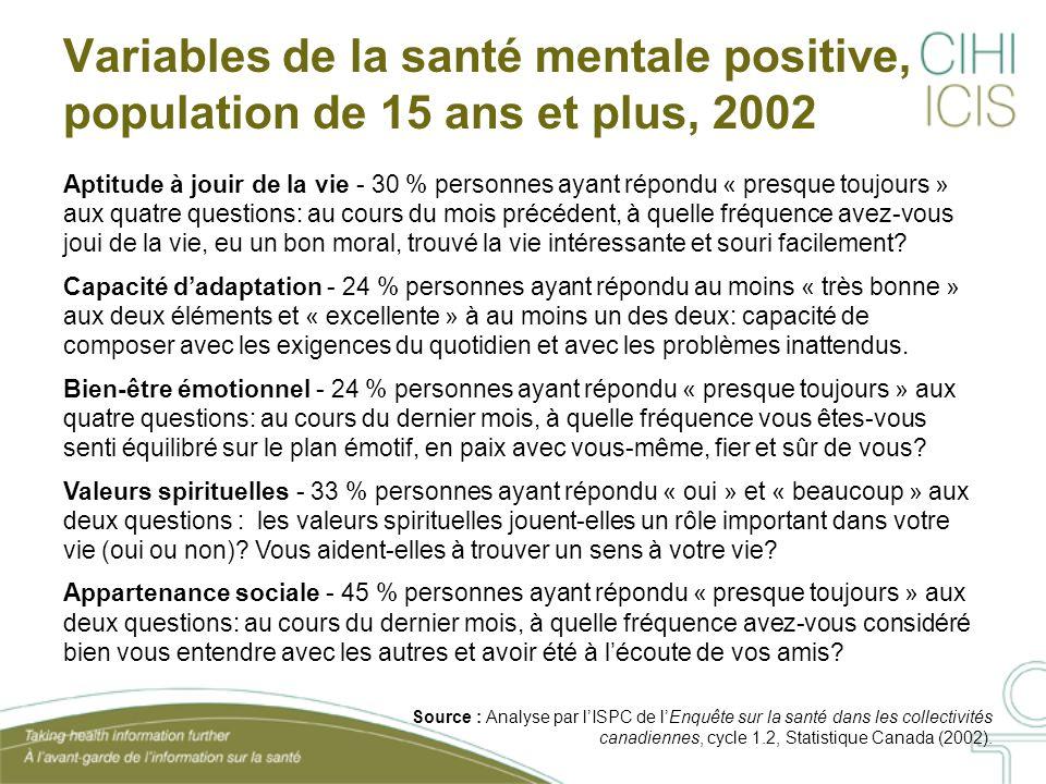 Variables de la santé mentale positive, population de 15 ans et plus, 2002