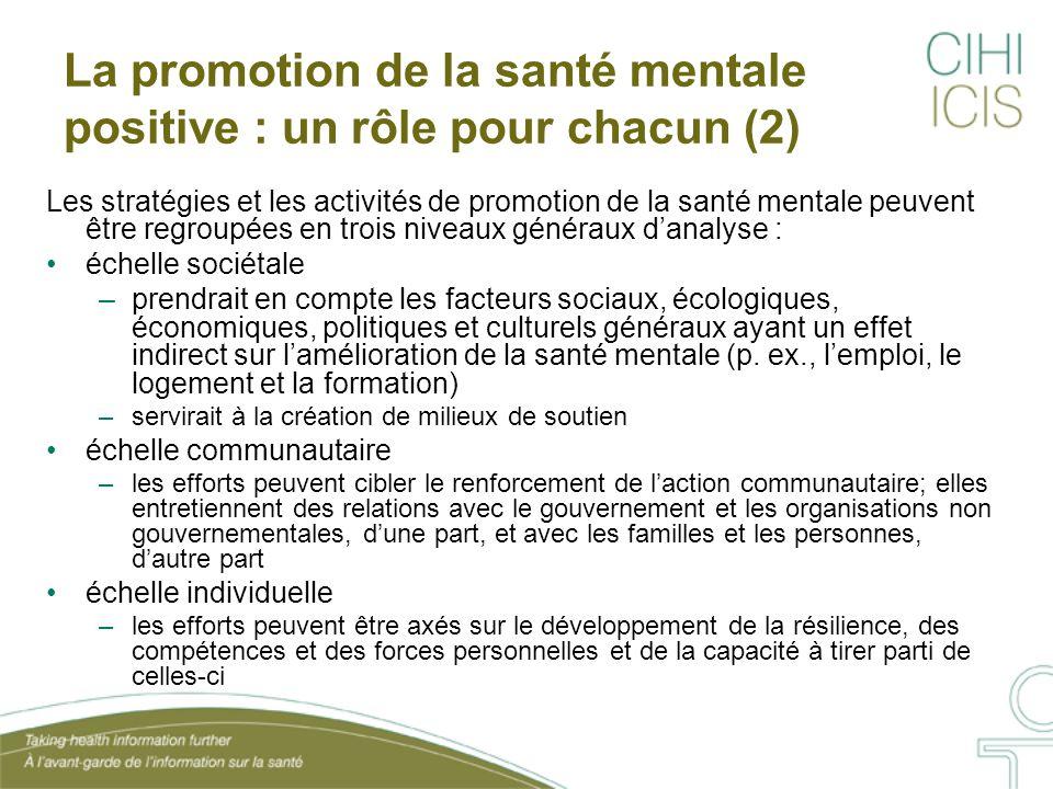 La promotion de la santé mentale positive : un rôle pour chacun (2)