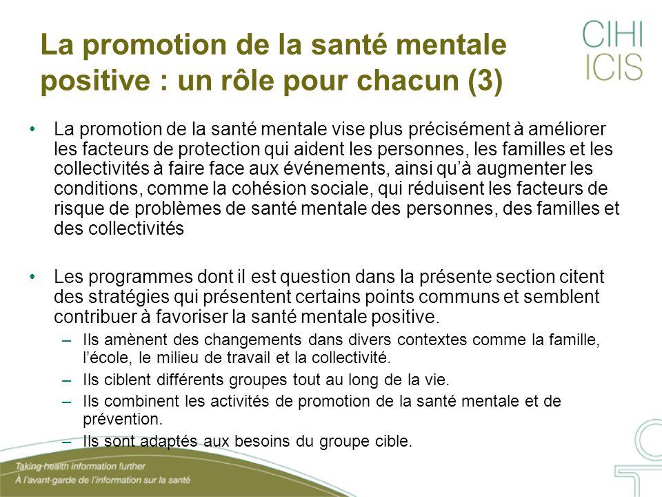 La promotion de la santé mentale positive : un rôle pour chacun (3)