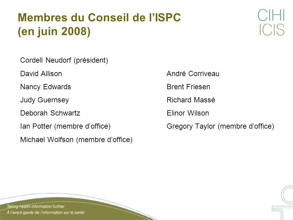 Membres du Conseil de l'ISPC (en juin 2008)