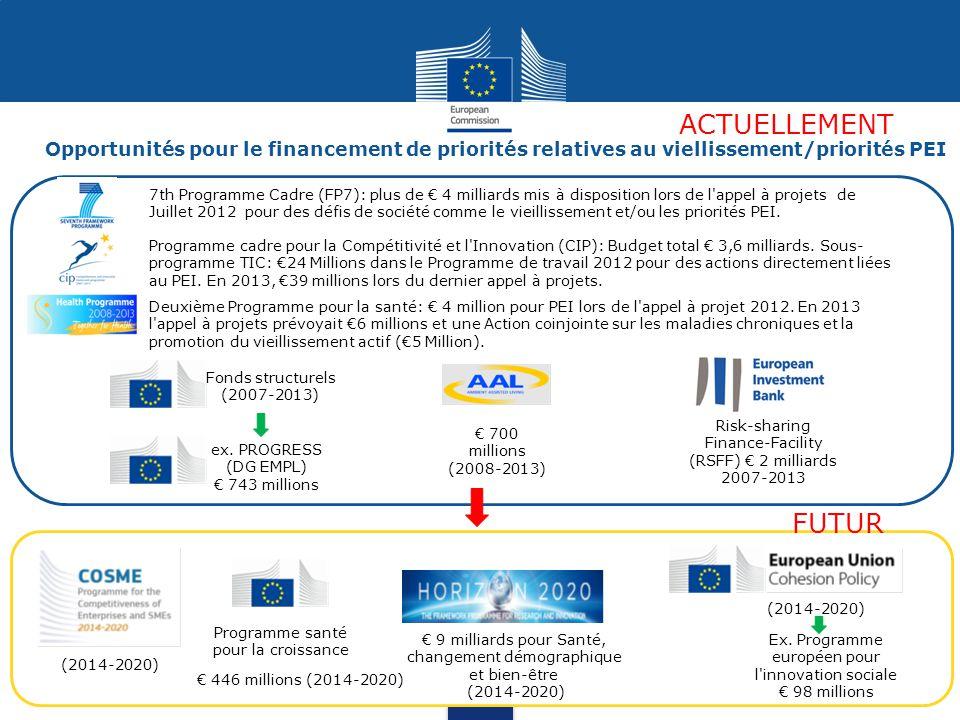 ACTUELLEMENT Opportunités pour le financement de priorités relatives au viellissement/priorités PEI.