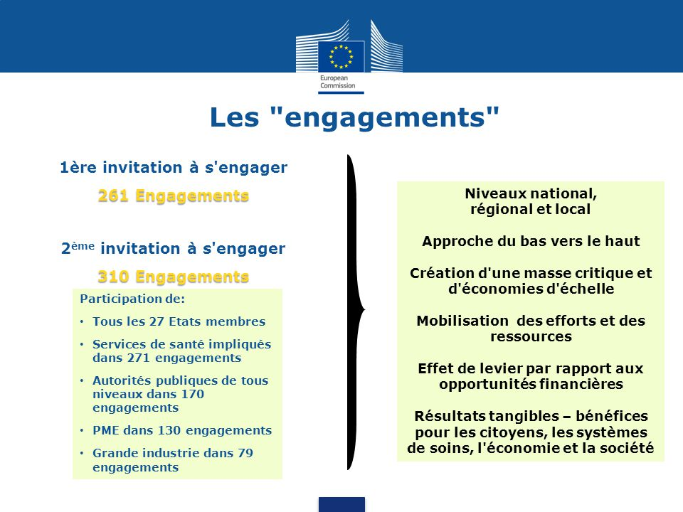 Les engagements 1ère invitation à s engager 261 Engagements
