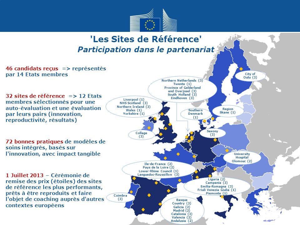 Les Sites de Référence Participation dans le partenariat