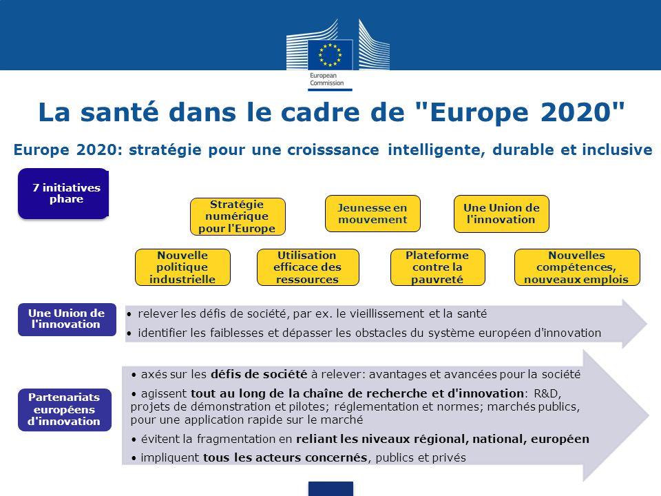 La santé dans le cadre de Europe 2020