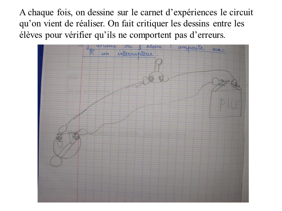 A chaque fois, on dessine sur le carnet d'expériences le circuit qu'on vient de réaliser.