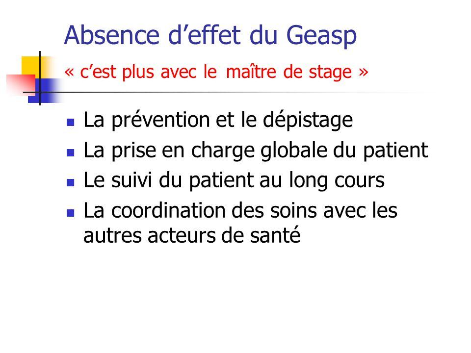 Absence d'effet du Geasp « c'est plus avec le maître de stage »