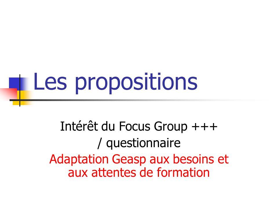 Les propositions Intérêt du Focus Group +++ / questionnaire