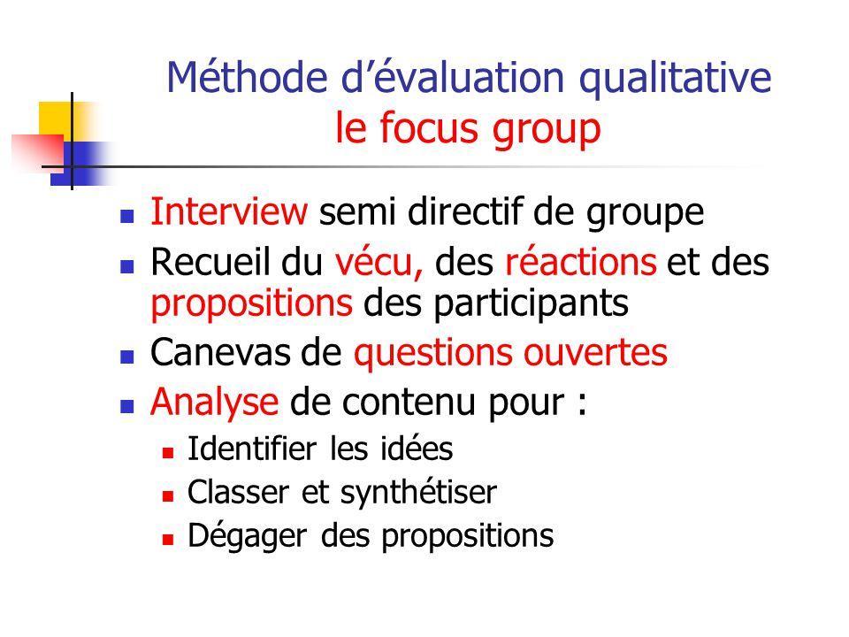 Méthode d'évaluation qualitative le focus group