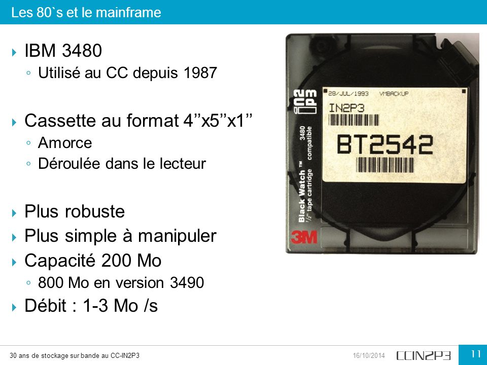 Cassette au format 4''x5''x1''