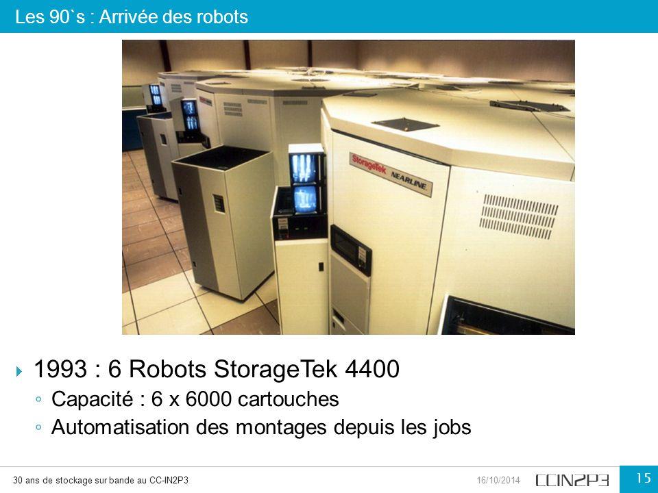 1993 : 6 Robots StorageTek 4400 Capacité : 6 x 6000 cartouches