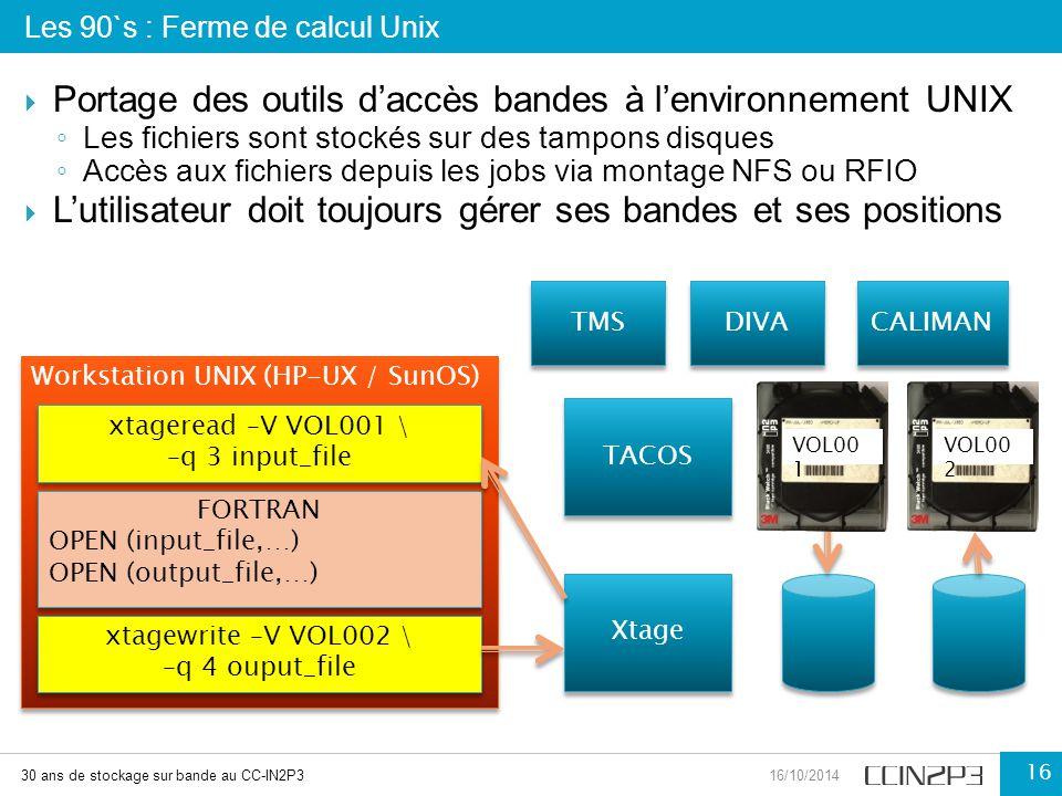 Portage des outils d'accès bandes à l'environnement UNIX