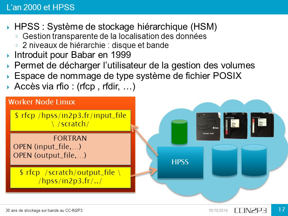HPSS : Système de stockage hiérarchique (HSM)