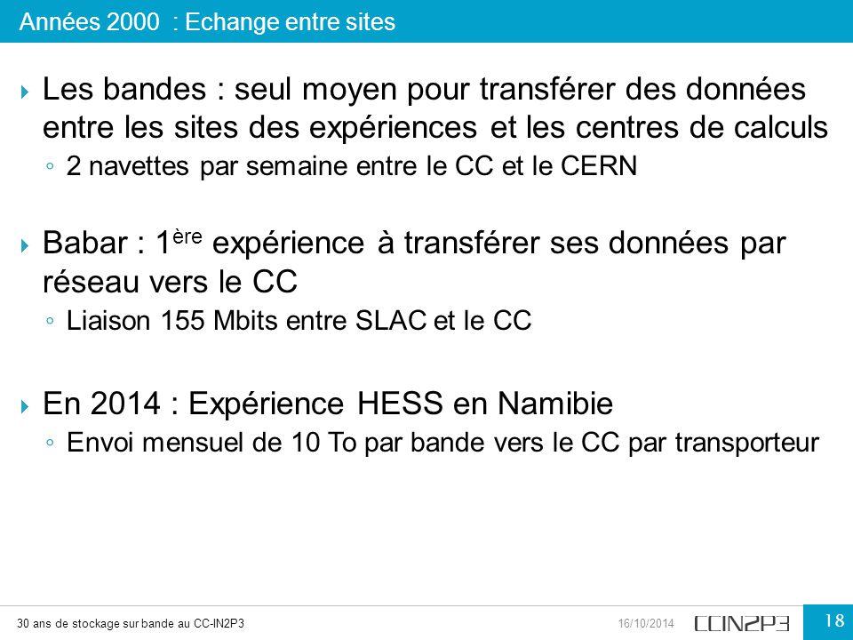 Babar : 1ère expérience à transférer ses données par réseau vers le CC