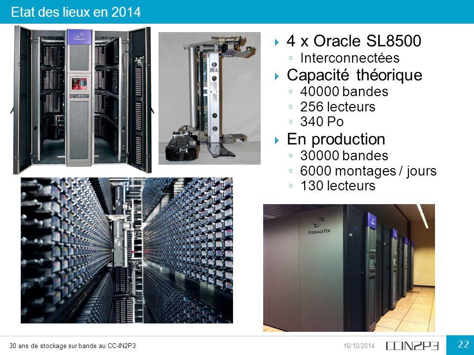 4 x Oracle SL8500 Capacité théorique En production Interconnectées