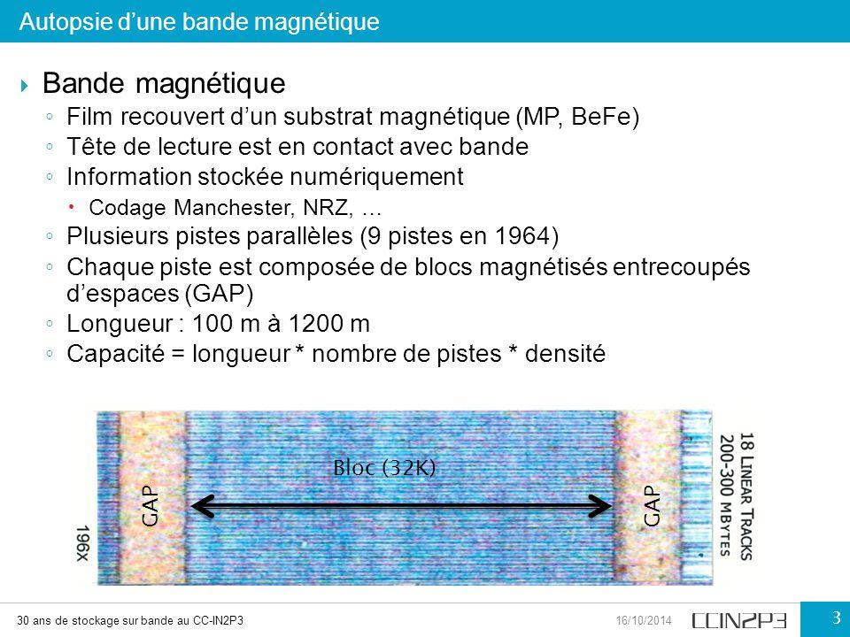 Bande magnétique Film recouvert d'un substrat magnétique (MP, BeFe)