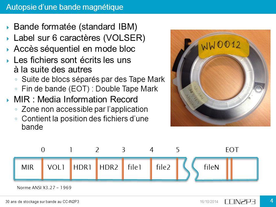 Bande formatée (standard IBM) Label sur 6 caractères (VOLSER)