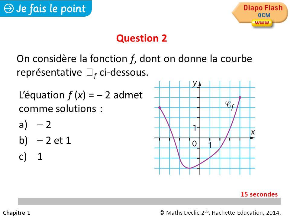 L'équation f (x) = – 2 admet comme solutions : – 2 – 2 et 1 1