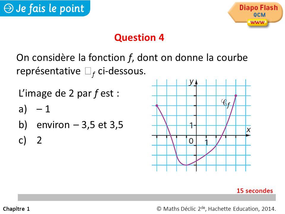 Question 4 On considère la fonction f, dont on donne la courbe représentative f ci-dessous. L'image de 2 par f est :