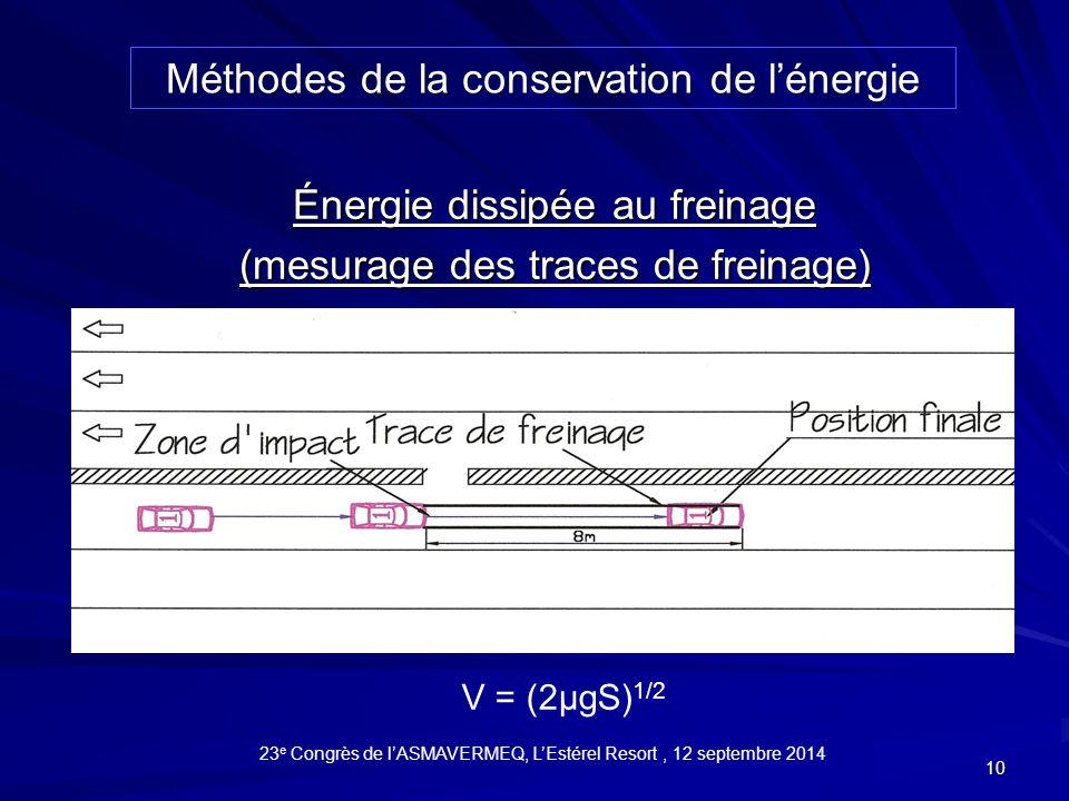 Méthodes de la conservation de l'énergie