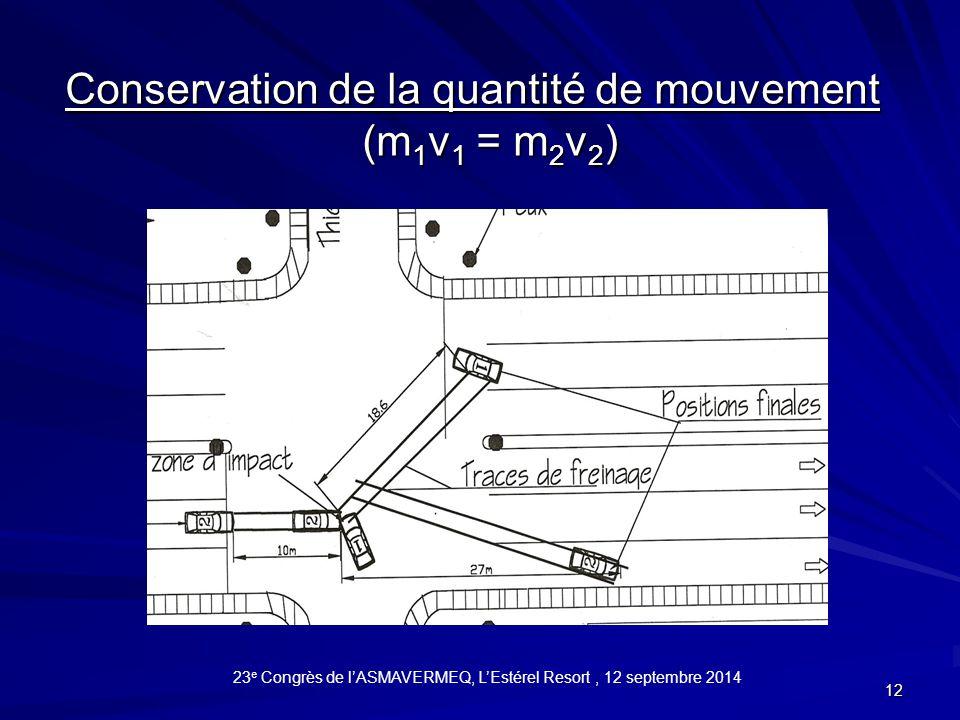 Conservation de la quantité de mouvement (m1v1 = m2v2)