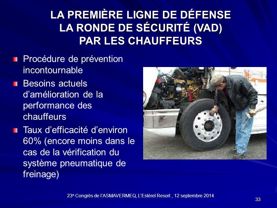 LA PREMIÈRE LIGNE DE DÉFENSE LA RONDE DE SÉCURITÉ (VAD)