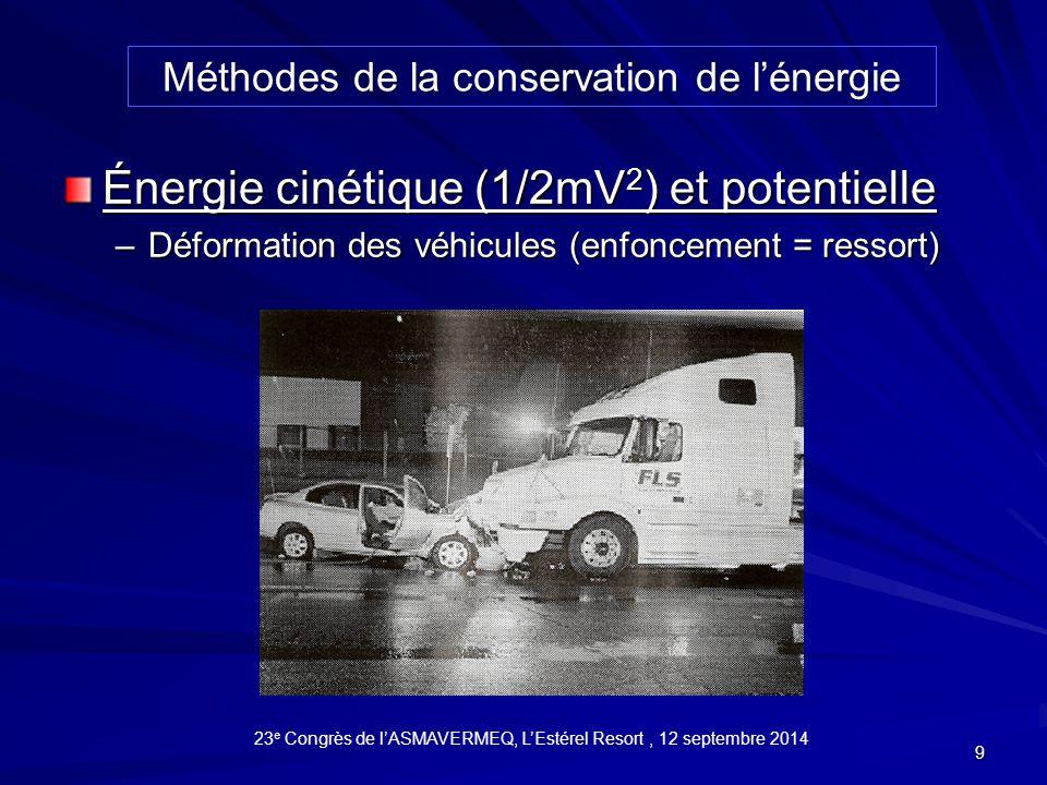 Énergie cinétique (1/2mV2) et potentielle