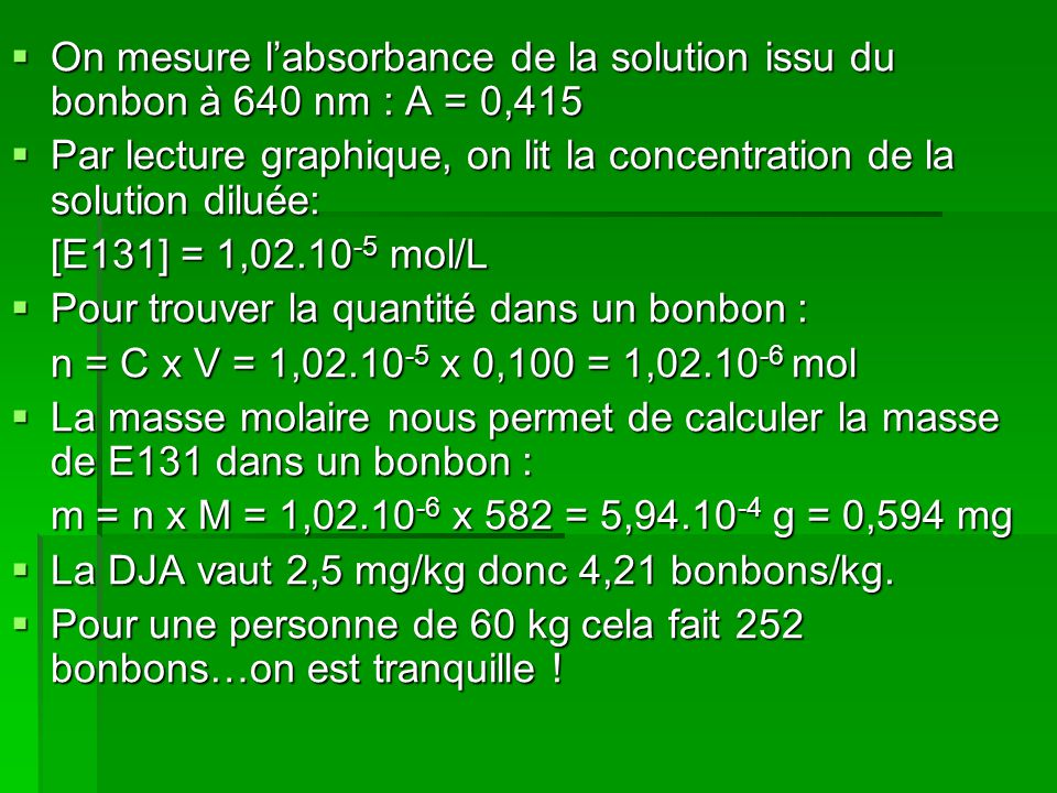 On mesure l'absorbance de la solution issu du bonbon à 640 nm : A = 0,415